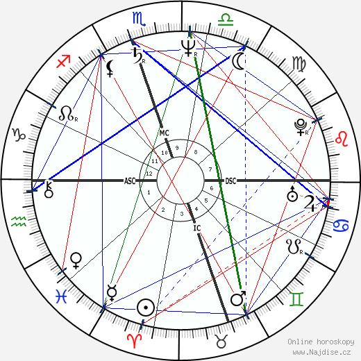 Michael Rooker wikipedie wiki 2019, 2020 horoskop