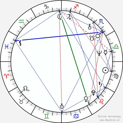 Michael Sacks wikipedie wiki 2020, 2021 horoskop