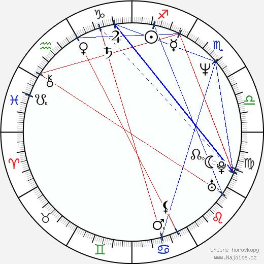 Michael Schoeffling wikipedie wiki 2017, 2018 horoskop