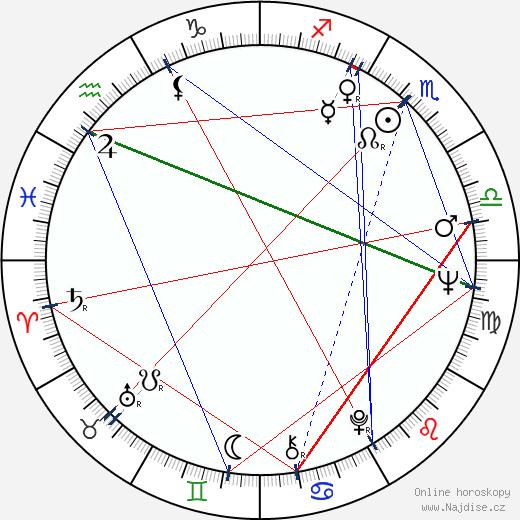 Michael Schultz wikipedie wiki 2019, 2020 horoskop