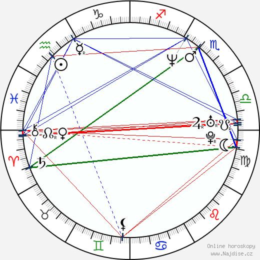 Michael Sheen wikipedie wiki 2019, 2020 horoskop