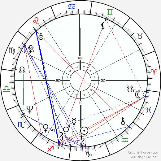Michael Stipe wikipedie wiki 2019, 2020 horoskop