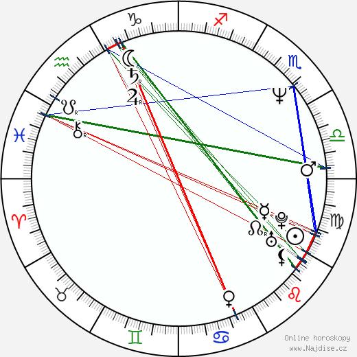 Michael Taliferro wikipedie wiki 2019, 2020 horoskop