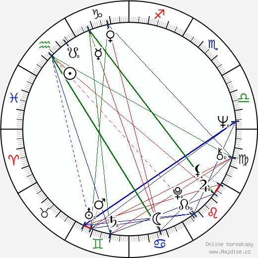 Michael Tucker wikipedie wiki 2020, 2021 horoskop