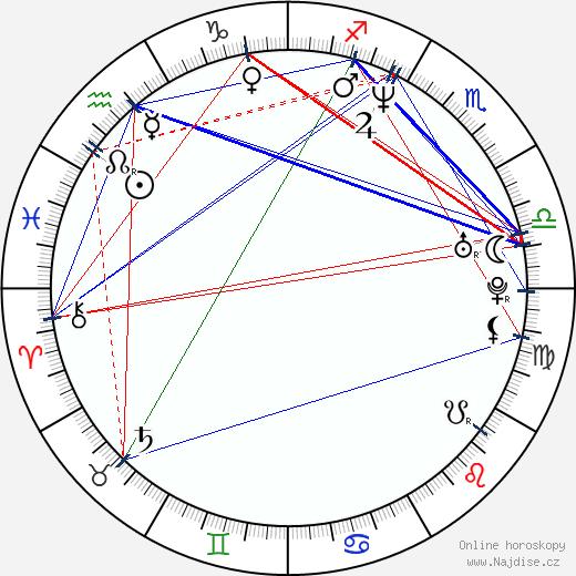 Michael Weaver wikipedie wiki 2018, 2019 horoskop