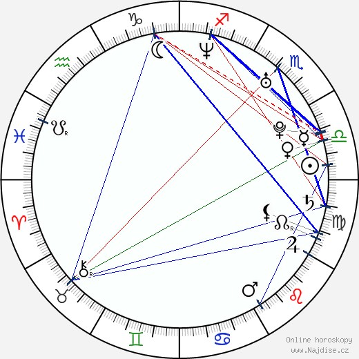 Michaela Maurerová wikipedie wiki 2020, 2021 horoskop