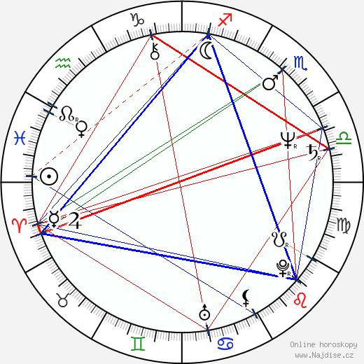 Michaela May wikipedie wiki 2019, 2020 horoskop
