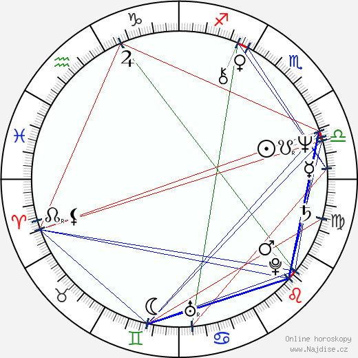 Michaela Mišková wikipedie wiki 2017, 2018 horoskop