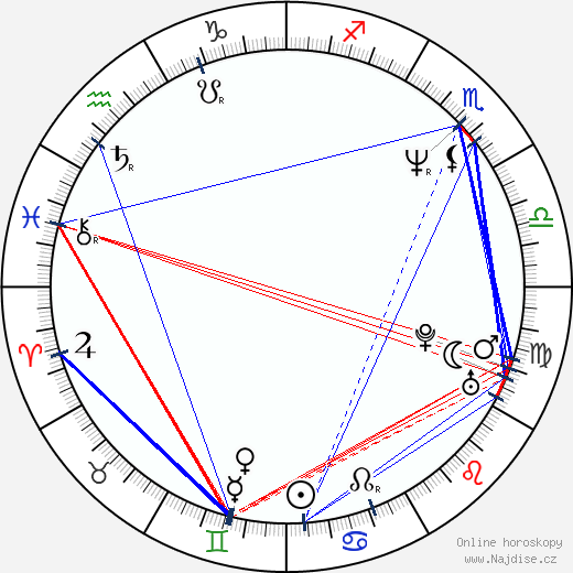 Michail Chodorkovskij wikipedie wiki 2017, 2018 horoskop