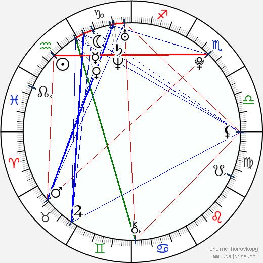 Michal Galandák wikipedie wiki 2018, 2019 horoskop