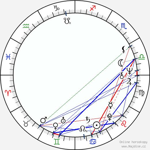 Michal Gelnar wikipedie wiki 2017, 2018 horoskop