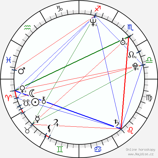 Michal Jagelka wikipedie wiki 2019, 2020 horoskop