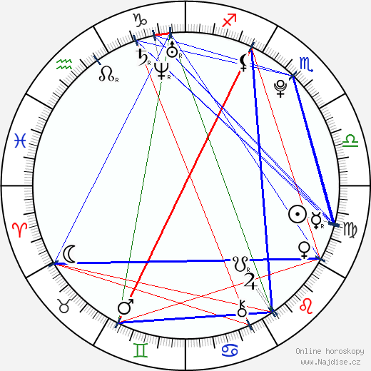 Michal Kempný wikipedie wiki 2018, 2019 horoskop