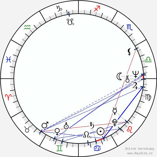 Michal Pavlata wikipedie wiki 2019, 2020 horoskop