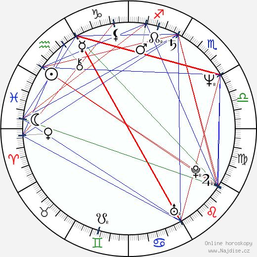 Michal Pavlíček wikipedie wiki 2018, 2019 horoskop