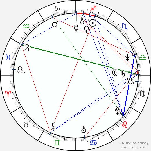 Michal Šebor wikipedie wiki 2017, 2018 horoskop