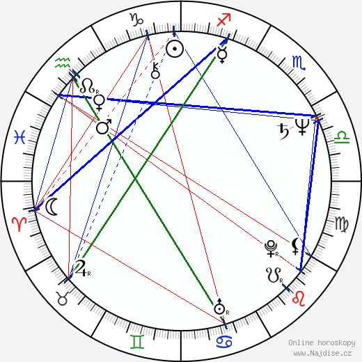 Michal Staninec wikipedie wiki 2018, 2019 horoskop