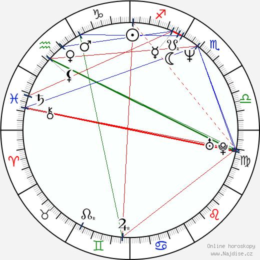 Michal Žabka wikipedie wiki 2018, 2019 horoskop