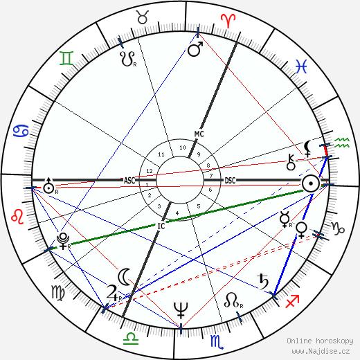Michel Bacquet wikipedie wiki 2018, 2019 horoskop