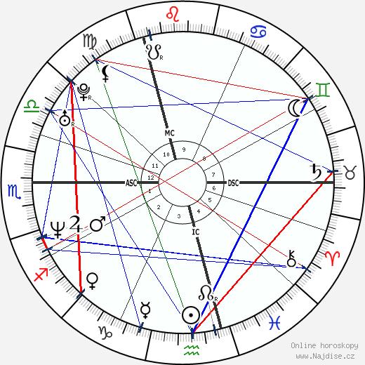 Michel Breistroff wikipedie wiki 2019, 2020 horoskop