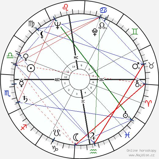 Michel Foucault wikipedie wiki 2017, 2018 horoskop