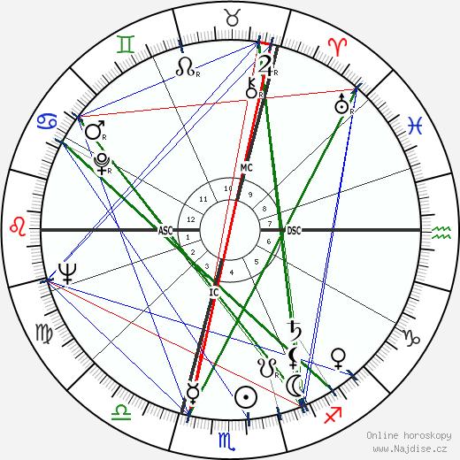 Michel Gauquelin wikipedie wiki 2018, 2019 horoskop