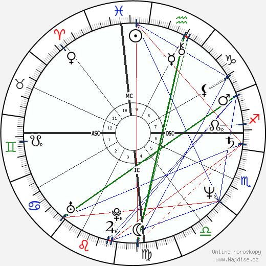 Michel Houellebecq wikipedie wiki 2017, 2018 horoskop