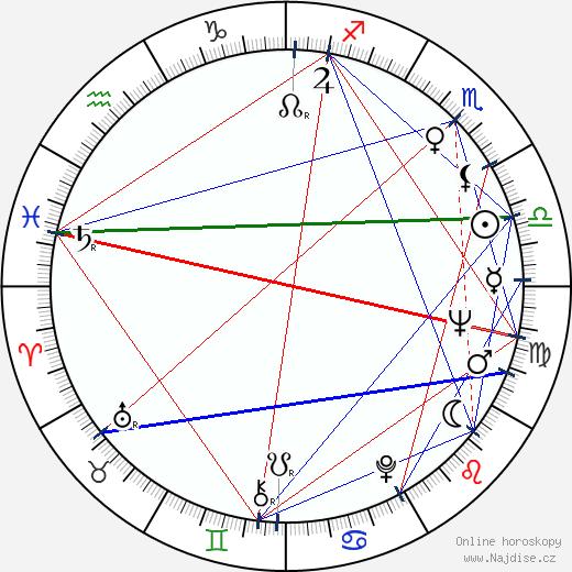 Michel Peyrelon wikipedie wiki 2017, 2018 horoskop