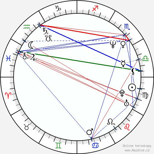 Michel Qissi wikipedie wiki 2018, 2019 horoskop