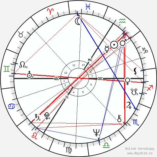 Michel Sardou wikipedie wiki 2018, 2019 horoskop