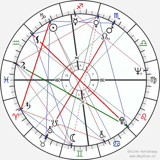 Michel Siffre wikipedie wiki 2017, 2018 horoskop