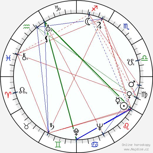 Michel Thomass wikipedie wiki 2019, 2020 horoskop