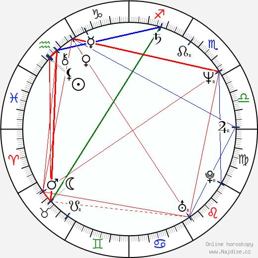 Michel Vaillant wikipedie wiki 2018, 2019 horoskop