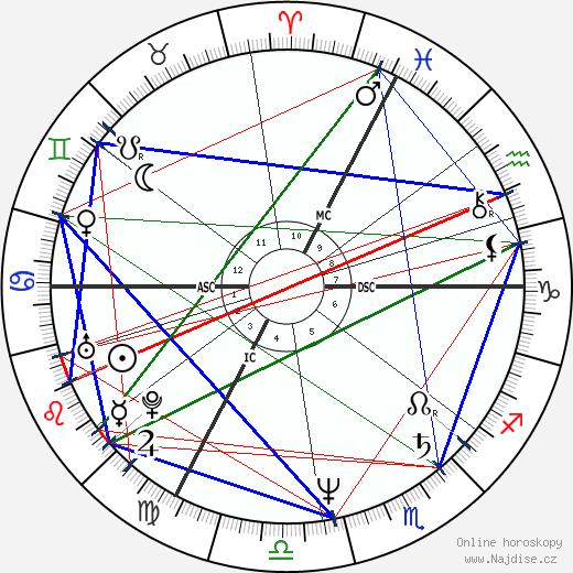 Michèle Bernier wikipedie wiki 2019, 2020 horoskop