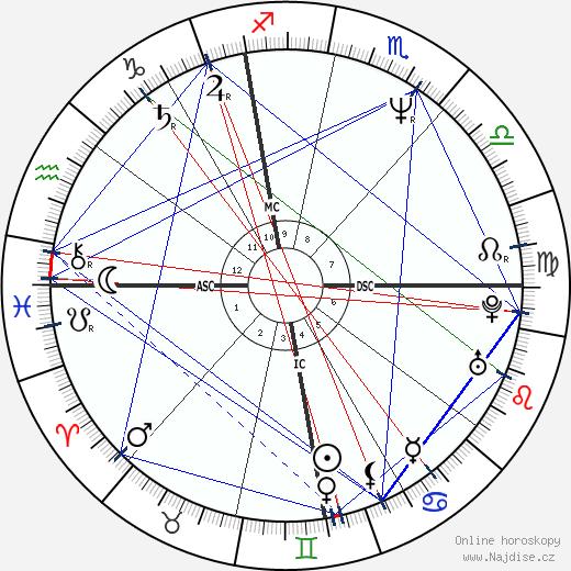 Michèle Laroque wikipedie wiki 2019, 2020 horoskop