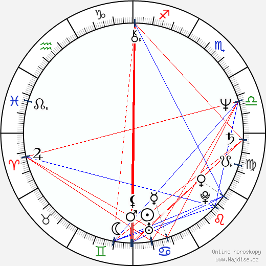 Michele Santoro wikipedie wiki 2019, 2020 horoskop