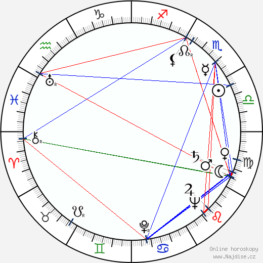 Micheline Francey wikipedie wiki 2017, 2018 horoskop