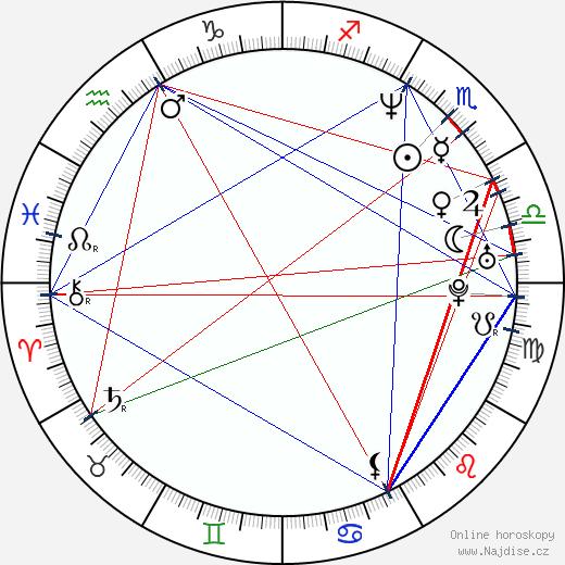 Michelle Clunie wikipedie wiki 2019, 2020 horoskop