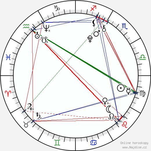 Michelle Creber wikipedie wiki 2017, 2018 horoskop