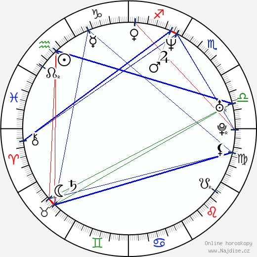 Michelle Gayle wikipedie wiki 2017, 2018 horoskop