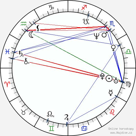 Michelle Johnson wikipedie wiki 2020, 2021 horoskop