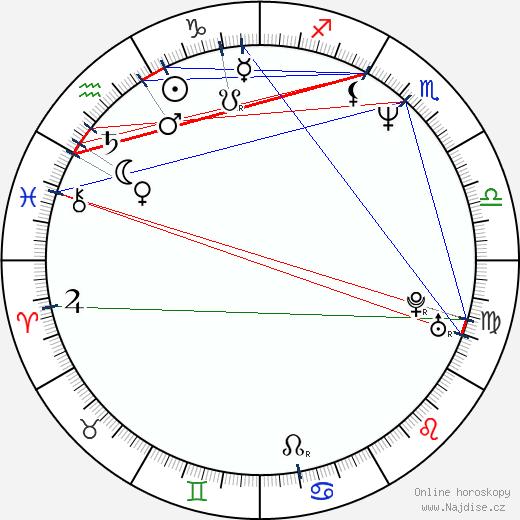 Michelle Obama wikipedie wiki 2018, 2019 horoskop
