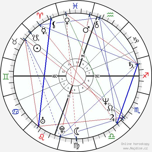 Michelle Pfeiffer wikipedie wiki 2018, 2019 horoskop