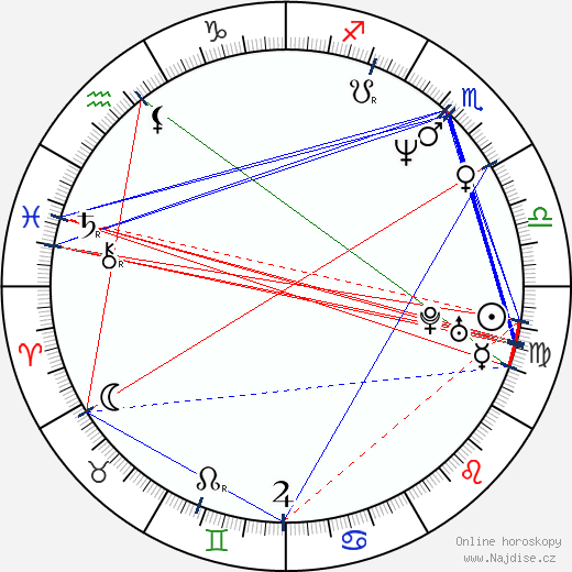 Michelle Stafford wikipedie wiki 2018, 2019 horoskop