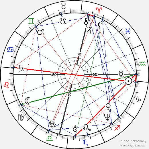 Michelle Stanley wikipedie wiki 2017, 2018 horoskop