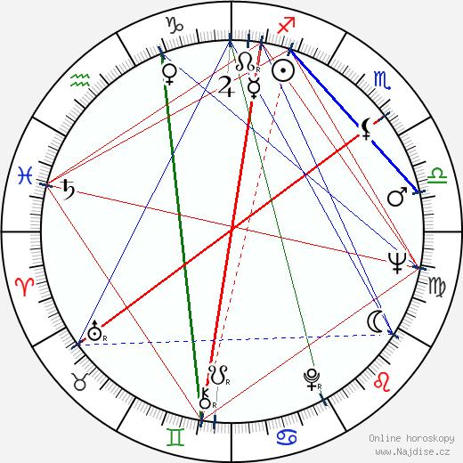 Michiko Yamamoto wikipedie wiki 2019, 2020 horoskop