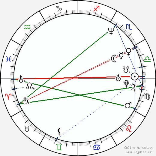 Mičiko Hada wikipedie wiki 2018, 2019 horoskop