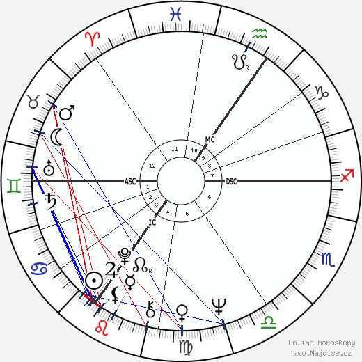 Mick Jagger wikipedie wiki 2019, 2020 horoskop
