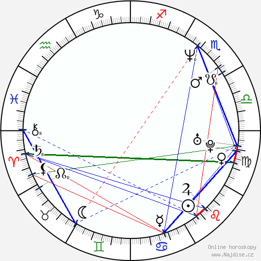 Micuo Iwata wikipedie wiki 2017, 2018 horoskop