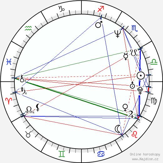 Miguel Nadal wikipedie wiki 2018, 2019 horoskop